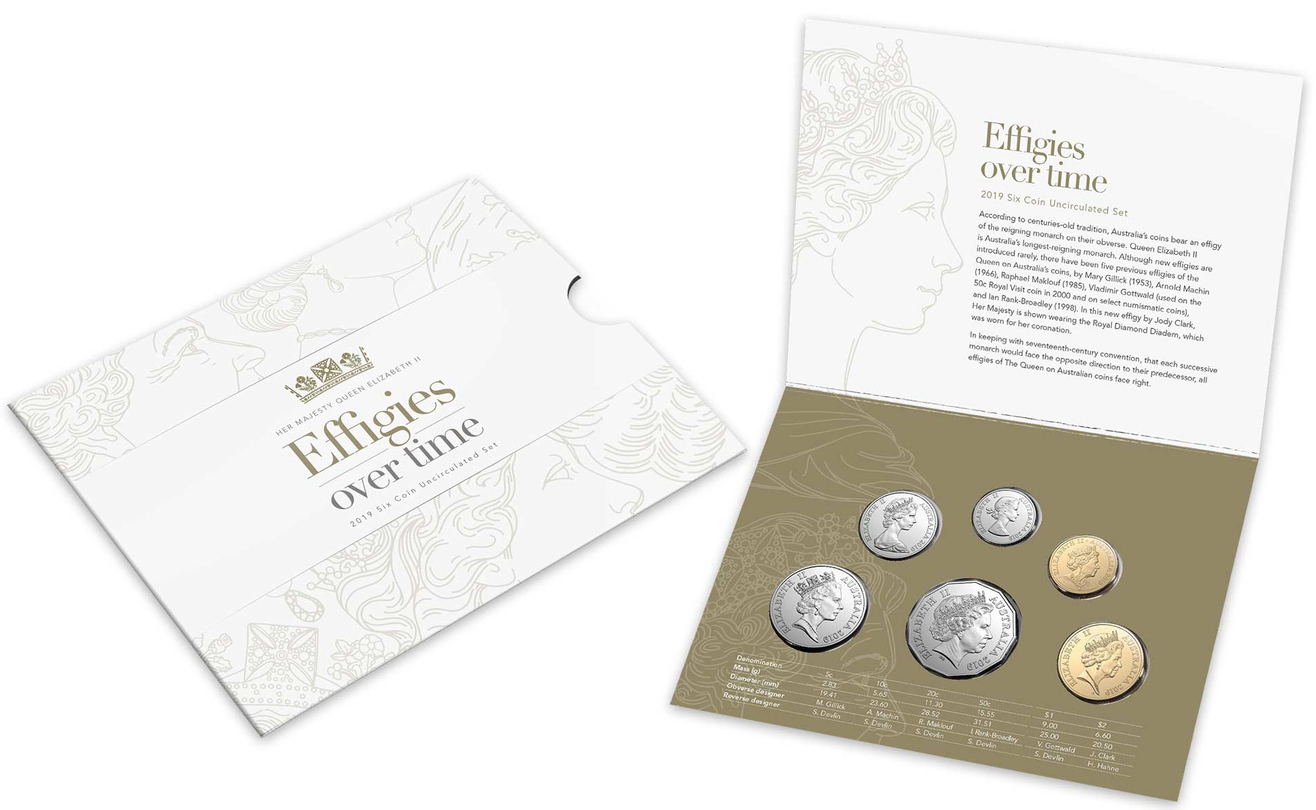 One Dollar 2019 (Gottwald Portrait): Photo Effigies Over Time - 2019 Six Coin Uncirculated Set