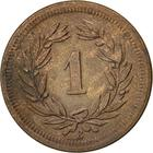 Switzerland / One Centime (Rappen) 1875 - reverse photo