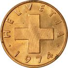 Switzerland / Two Centimes (Rappen) 1974 - obverse photo